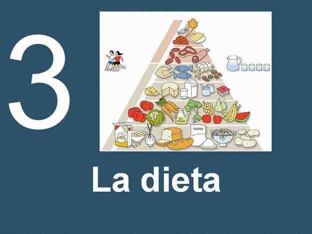 CÀPSULA DE SALUT Nº 3: La Dieta